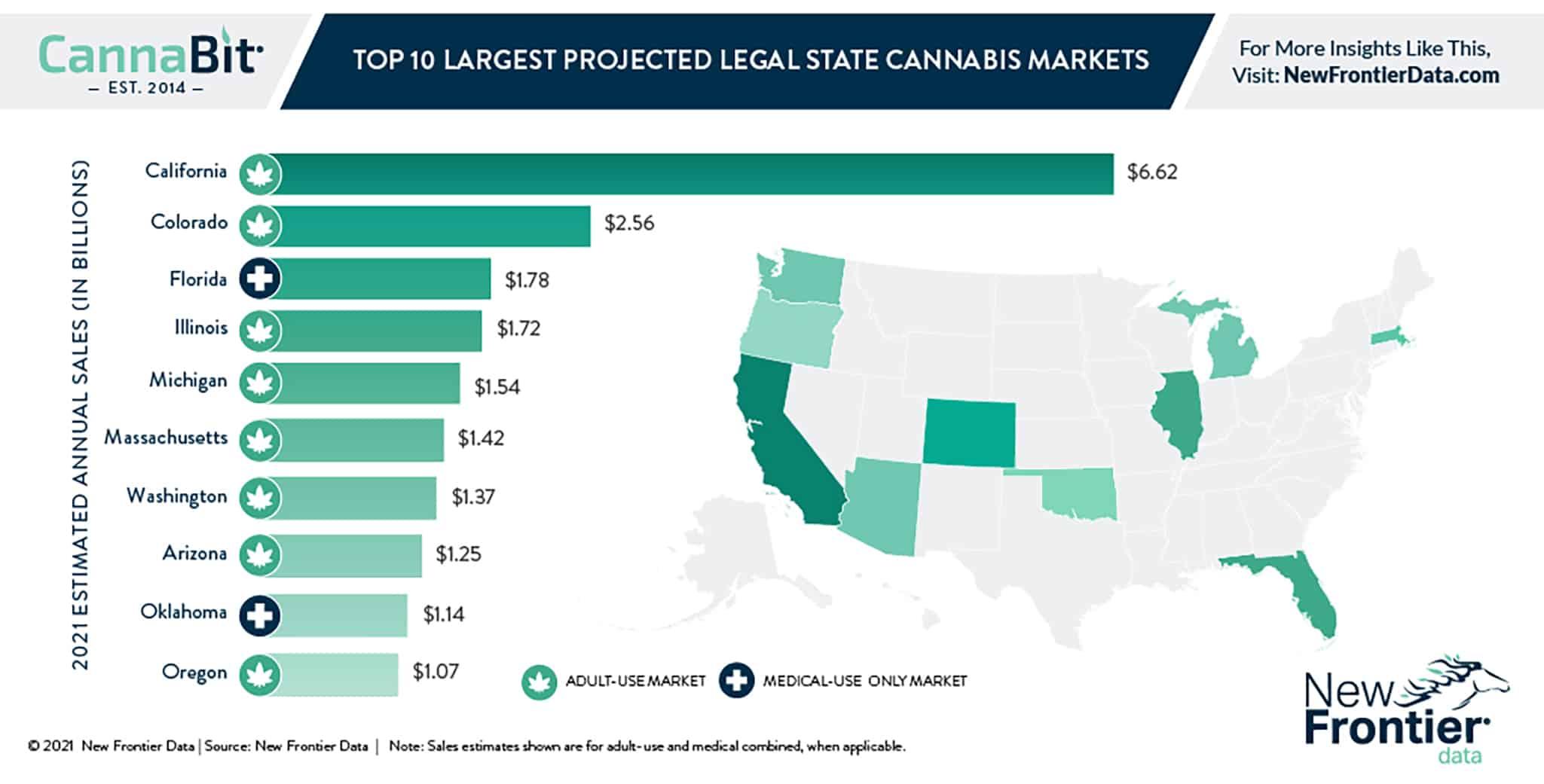 Legal State Cannabis Markets